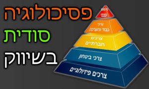 Read more about the article כתיבת מאמר: שימוש בפירמידת הצרכים של מאסלו בכתיבת תוכן ומאמרים
