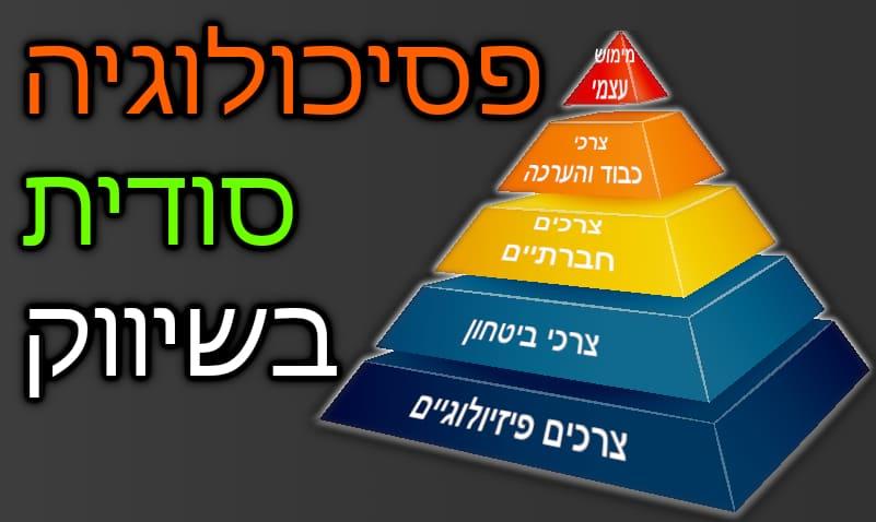 You are currently viewing כתיבת מאמר: שימוש בפירמידת הצרכים של מאסלו בכתיבת תוכן ומאמרים